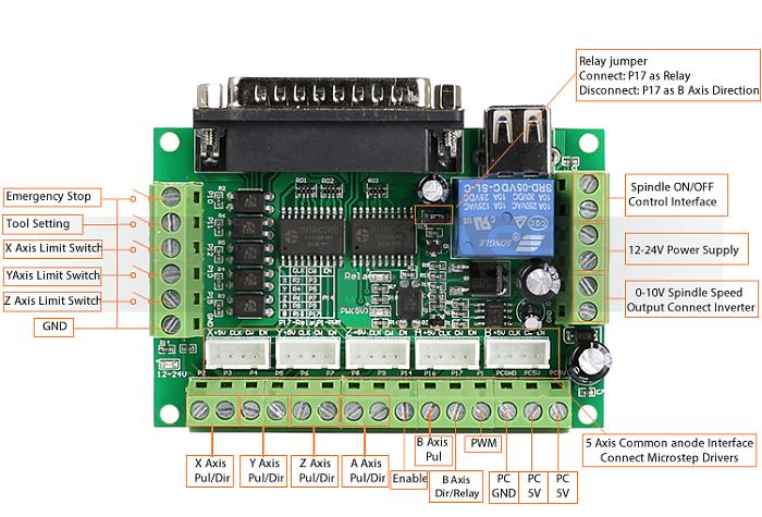 Hướng dẫn setup tay quay MPG và các nút điều khiển với bo BOB Chị na