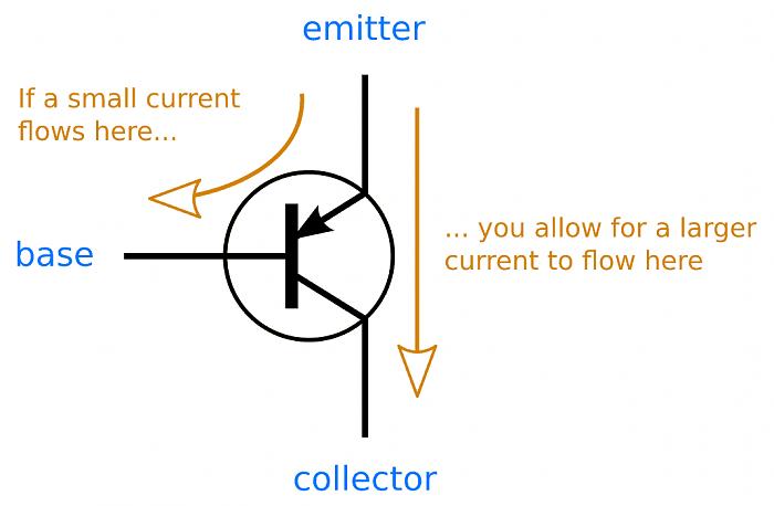 Click vào ảnh để xem ảnh lớn hơn.  Name:pnp-transistor-explanation.png Views:1 Size:12.4 KB ID:77214