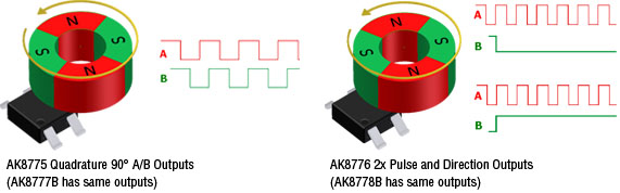 Click vào ảnh để xem ảnh lớn hơn.  Name:AK877x-outputs-571x178.jpg Views:367 Size:43.8 KB ID:7488