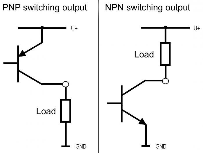 Click vào ảnh để xem ảnh lớn hơn.  Name:PNP_NPN_switching-outputs.jpg Views:3 Size:66.5 KB ID:2763