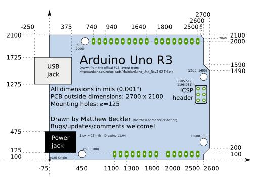 Click vào ảnh để xem ảnh lớn hơn.  Name:arduino_uno_drawing_500x351.png Views:337 Size:71.8 KB ID:5560